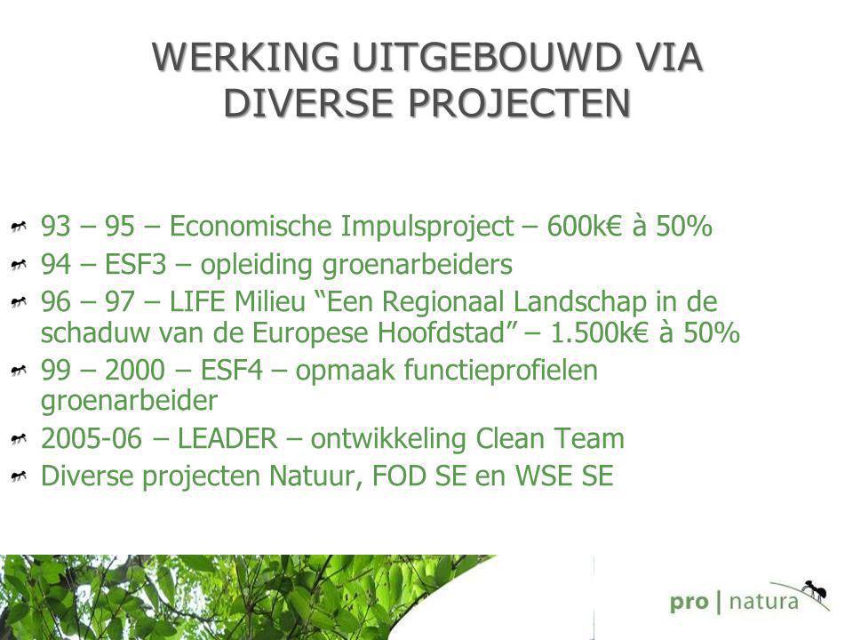 WERKING UITGEBOUWD VIA DIVERSE PROJECTEN 93 – 95 – Economische Impulsproject – 600k€ à 50% 94 – ESF3 – opleiding groenarbeiders 96 – 97 – LIFE Milieu