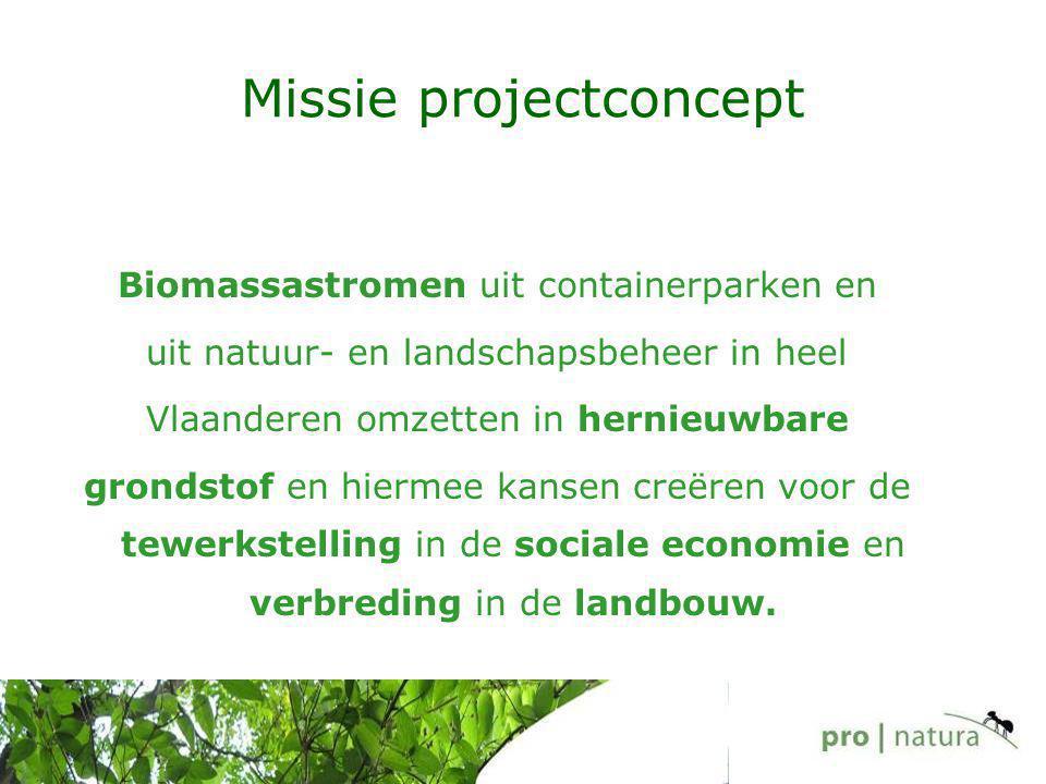 Missie projectconcept Biomassastromen uit containerparken en uit natuur- en landschapsbeheer in heel Vlaanderen omzetten in hernieuwbare grondstof en