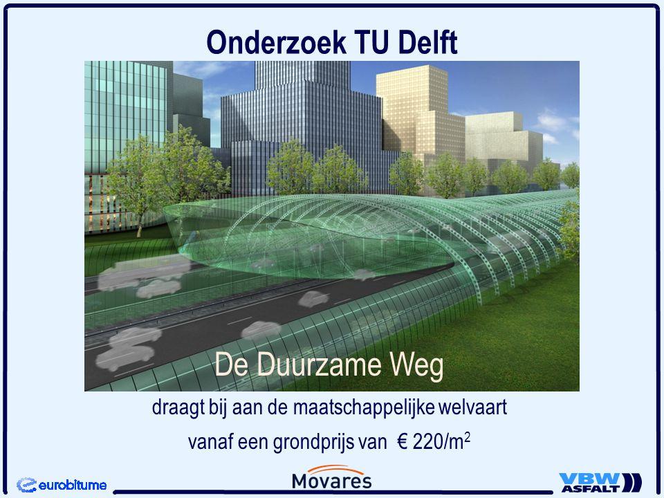 De Duurzame Weg draagt bij aan de maatschappelijke welvaart vanaf een grondprijs van € 220/m 2 Onderzoek TU Delft