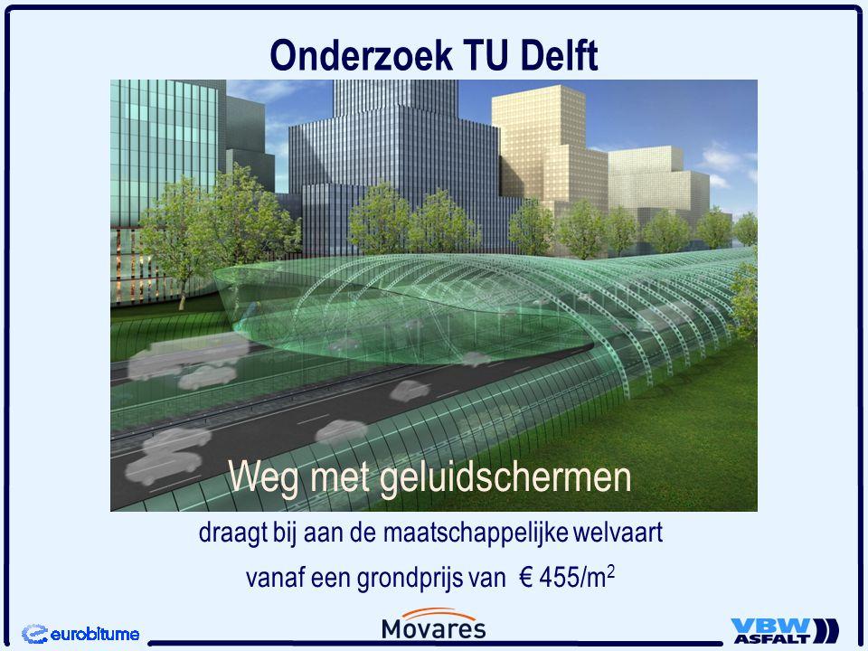 Weg met geluidschermen draagt bij aan de maatschappelijke welvaart vanaf een grondprijs van € 455/m 2 Onderzoek TU Delft