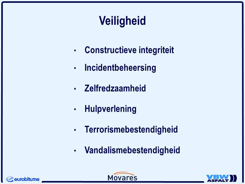 Constructieve integriteit Incidentbeheersing Zelfredzaamheid Hulpverlening Terrorismebestendigheid Vandalismebestendigheid Veiligheid