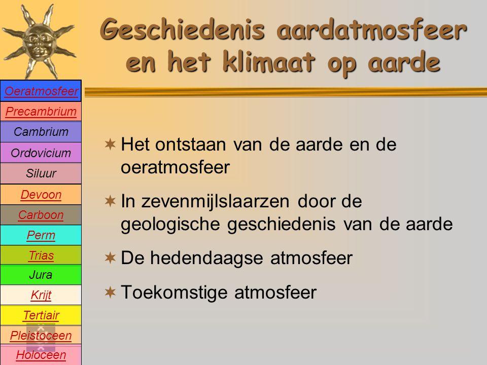 Geschiedenis aardatmosfeer en het klimaat op aarde  Het ontstaan van de aarde en de oeratmosfeer  In zevenmijlslaarzen door de geologische geschiedenis van de aarde  De hedendaagse atmosfeer  Toekomstige atmosfeer Precambrium Cambrium Devoon Carboon Perm Trias Jura Krijt Tertiair Pleistoceen Holoceen Ordovicium Siluur Oeratmosfeer
