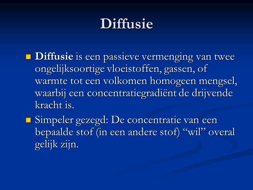Diffusie Diffusie is een passieve vermenging van twee ongelijksoortige vloeistoffen, gassen, of warmte tot een volkomen homogeen mengsel, waarbij een concentratiegradiënt de drijvende kracht is.