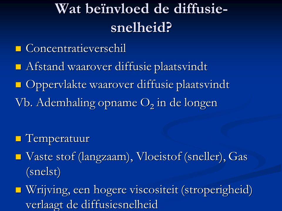 Wat beïnvloed de diffusie- snelheid? Concentratieverschil Concentratieverschil Afstand waarover diffusie plaatsvindt Afstand waarover diffusie plaatsv