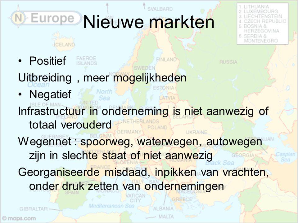 Nieuwe markten Positief Uitbreiding, meer mogelijkheden Negatief Infrastructuur in onderneming is niet aanwezig of totaal verouderd Wegennet : spoorwe