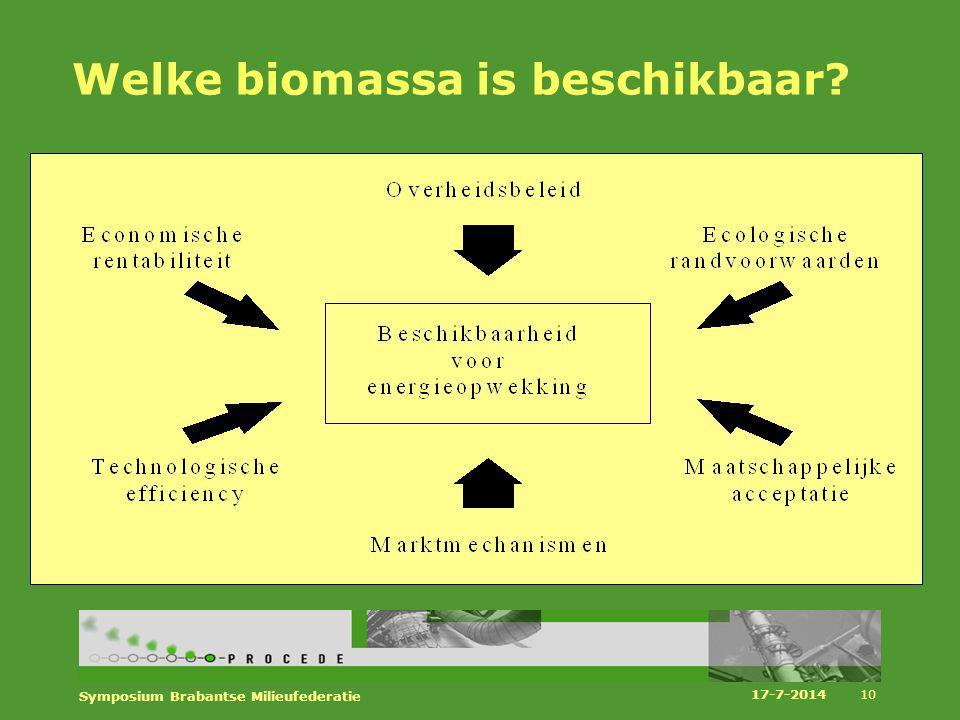Welke biomassa is beschikbaar? 17-7-2014 Symposium Brabantse Milieufederatie 10