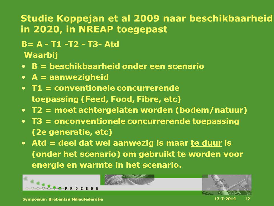 Studie Koppejan et al 2009 naar beschikbaarheid in 2020, in NREAP toegepast B= A - T1 -T2 - T3- Atd Waarbij B = beschikbaarheid onder een scenario A =