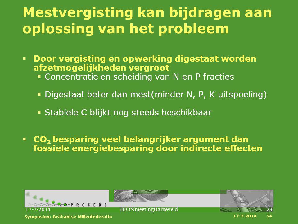 17-7-2014BIONmeetingBarneveld24 Mestvergisting kan bijdragen aan oplossing van het probleem  Door vergisting en opwerking digestaat worden afzetmogel