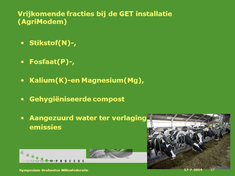 Vrijkomende fracties bij de GET installatie (AgriModem) Stikstof(N)-, Fosfaat(P)-, Kalium(K)-en Magnesium(Mg), Gehygiëniseerde compost Aangezuurd wate