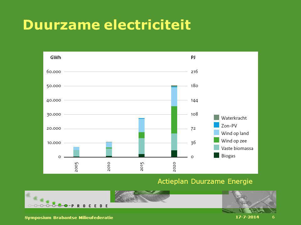 Groene warmte 17-7-2014 Symposium Brabantse Milieufederatie 7 Actieplan Duurzame Energie