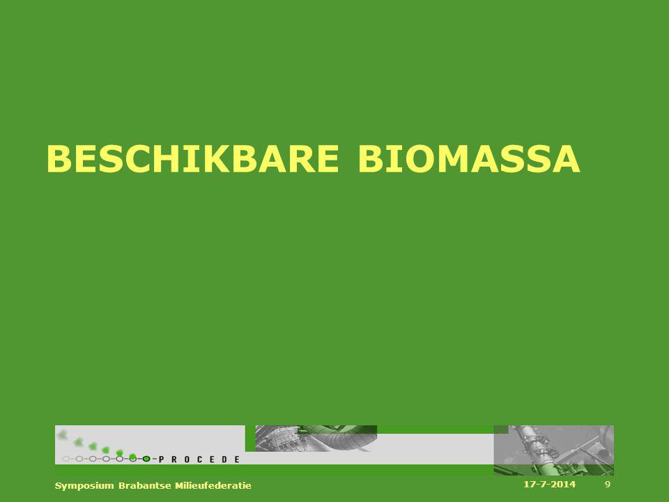 Brandbare biomassa ComposteringVerbranding Benutting N als meststof  Benutting P als meststof  Effect op indirecte CO2 emissies  Effect op directe CO2 emissies  Stabiele C naar de bodem  17-7-2014 Symposium Brabantse Milieufederatie 30
