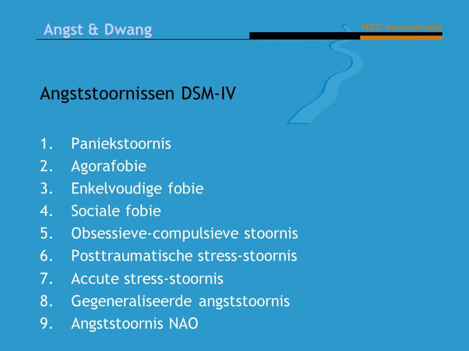 Angst & Dwang Angststoornissen DSM-IV 1.Paniekstoornis 2.Agorafobie 3.Enkelvoudige fobie 4.Sociale fobie 5.Obsessieve-compulsieve stoornis 6.Posttraumatische stress-stoornis 7.Accute stress-stoornis 8.Gegeneraliseerde angststoornis 9.Angststoornis NAO