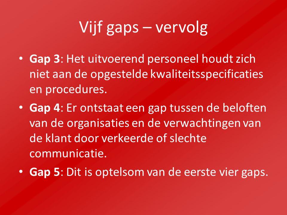 Vijf gaps – vervolg Gap 3: Het uitvoerend personeel houdt zich niet aan de opgestelde kwaliteitsspecificaties en procedures.