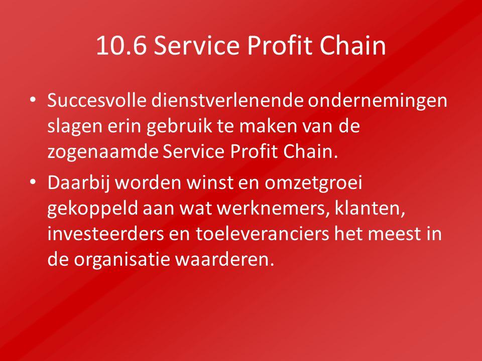 10.6 Service Profit Chain Succesvolle dienstverlenende ondernemingen slagen erin gebruik te maken van de zogenaamde Service Profit Chain.