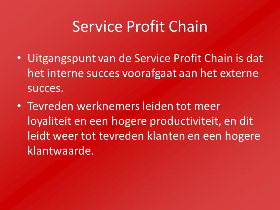 Service Profit Chain Uitgangspunt van de Service Profit Chain is dat het interne succes voorafgaat aan het externe succes.