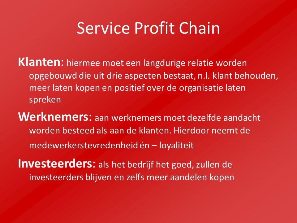 Service Profit Chain Klanten: hiermee moet een langdurige relatie worden opgebouwd die uit drie aspecten bestaat, n.l.