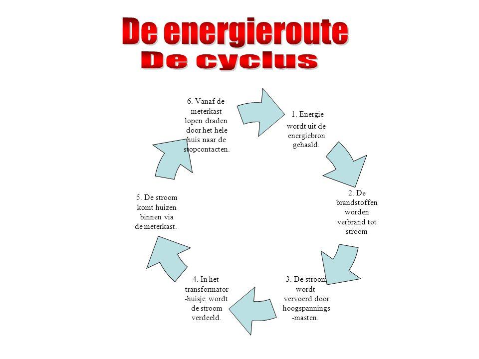 1.Energie wordt uit de energiebron gehaald. 2. De brandstoffen worden verbrand tot stroom 3.