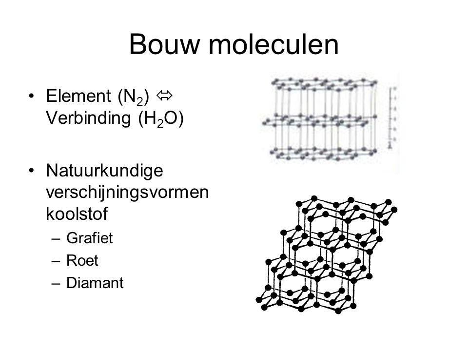 Bouw moleculen Element (N 2 )  Verbinding (H 2 O) Natuurkundige verschijningsvormen koolstof –Grafiet –Roet –Diamant