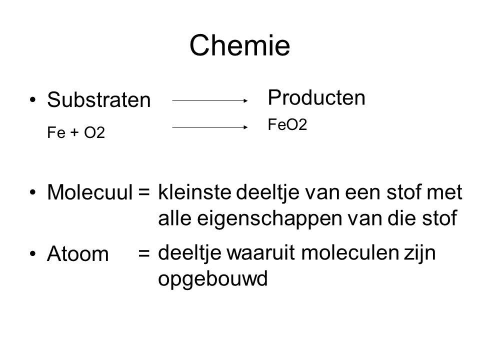 Chemie Substraten Fe + O2 Molecuul = Atoom = Producten FeO2 kleinste deeltje van een stof met alle eigenschappen van die stof deeltje waaruit moleculen zijn opgebouwd