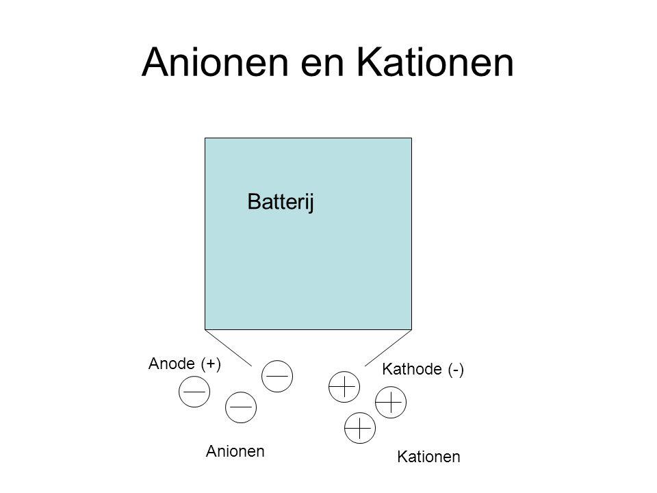 Anionen en Kationen Anode (+) Kathode (-) Anionen Kationen Batterij