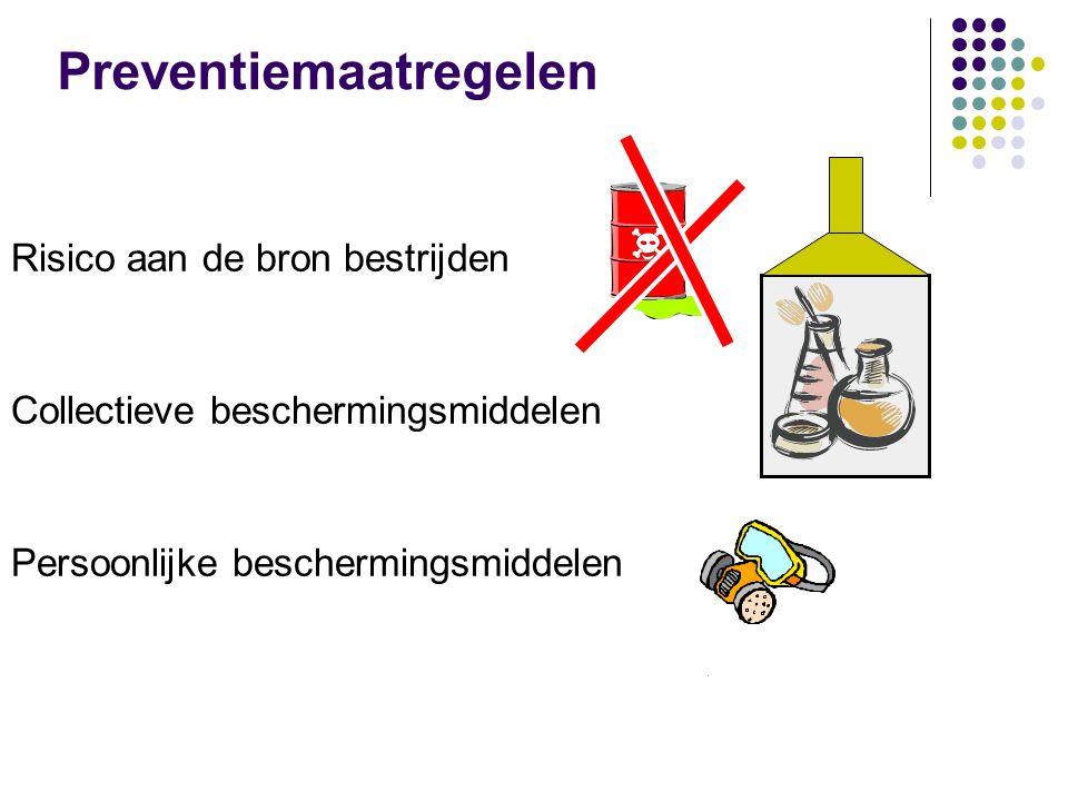 Preventiemaatregelen Risico aan de bron bestrijden Collectieve beschermingsmiddelen Persoonlijke beschermingsmiddelen