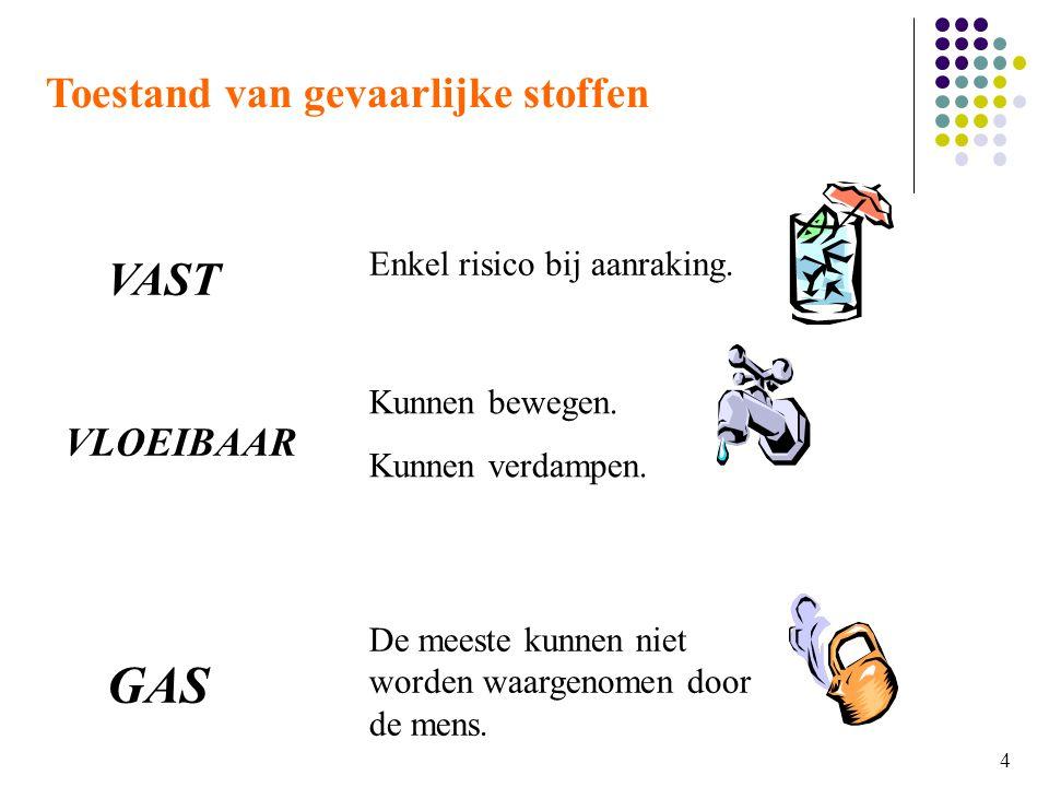 4 Toestand van gevaarlijke stoffen VAST VLOEIBAAR GAS Enkel risico bij aanraking.