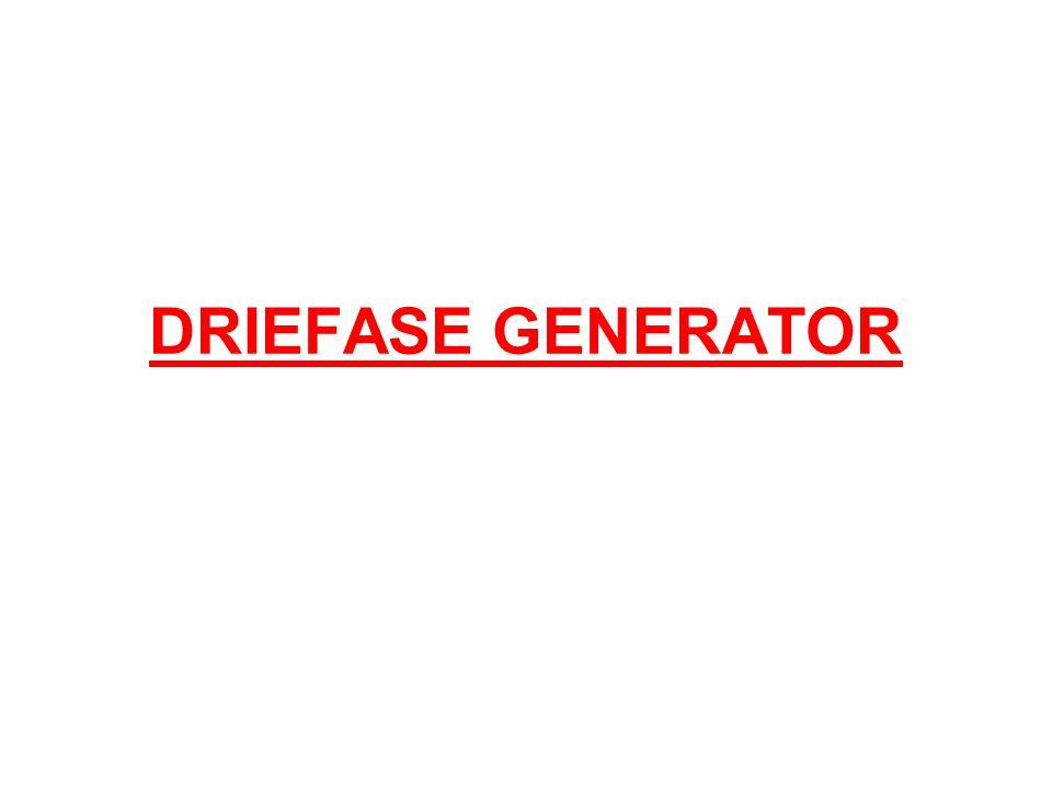 DRIEFASE GENERATOR