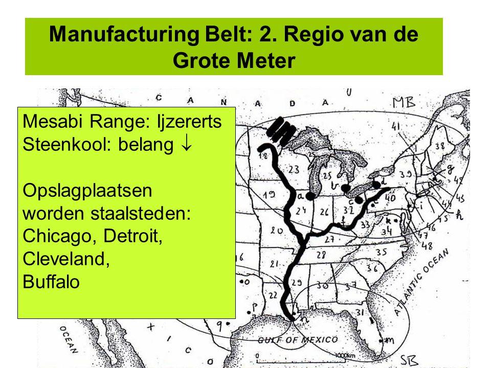 Manufacturing Belt: 2.