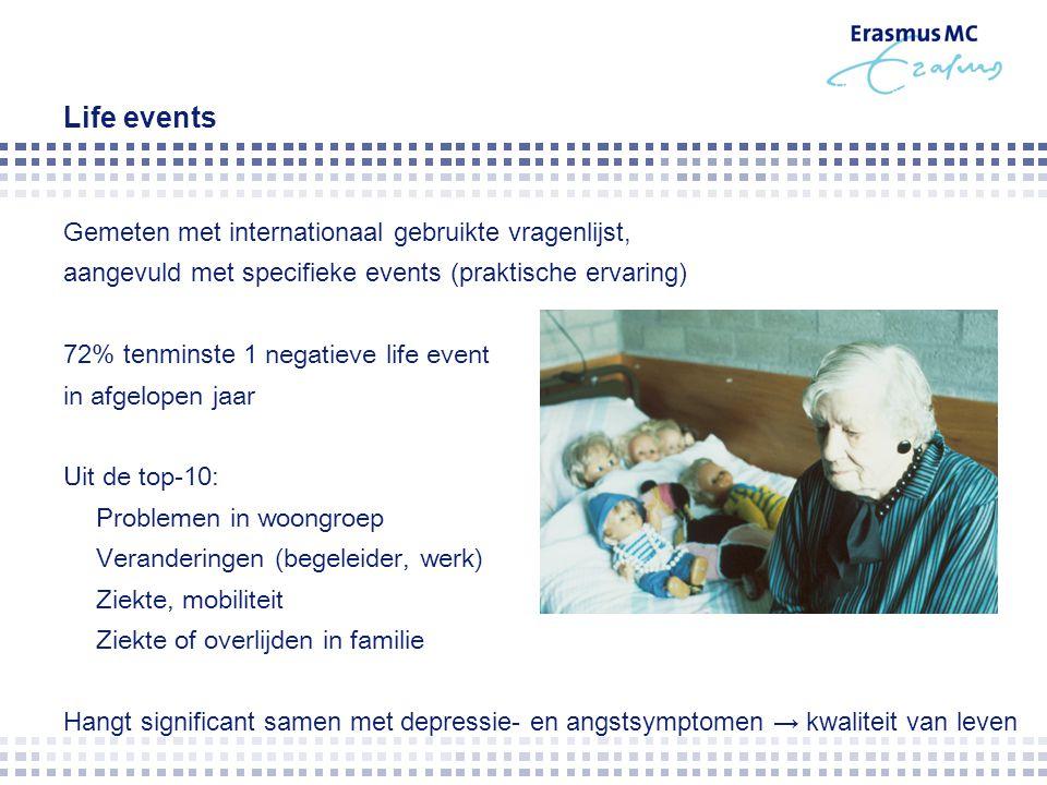 Life events Gemeten met internationaal gebruikte vragenlijst, aangevuld met specifieke events (praktische ervaring) 72% tenminste 1 negatieve life eve