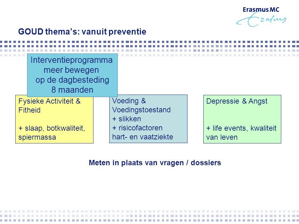 GOUD thema's: vanuit preventie Voeding & Voedingstoestand + slikken + risicofactoren hart- en vaatziekte Fysieke Activiteit & Fitheid + slaap, botkwal