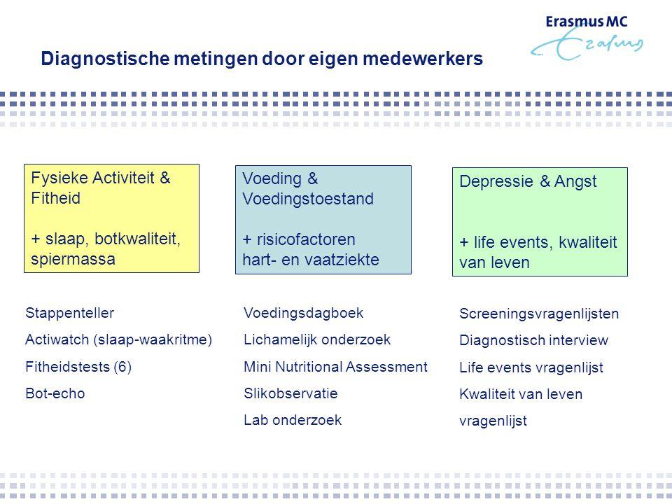 Diagnostische metingen door eigen medewerkers Voeding & Voedingstoestand + risicofactoren hart- en vaatziekte Fysieke Activiteit & Fitheid + slaap, bo