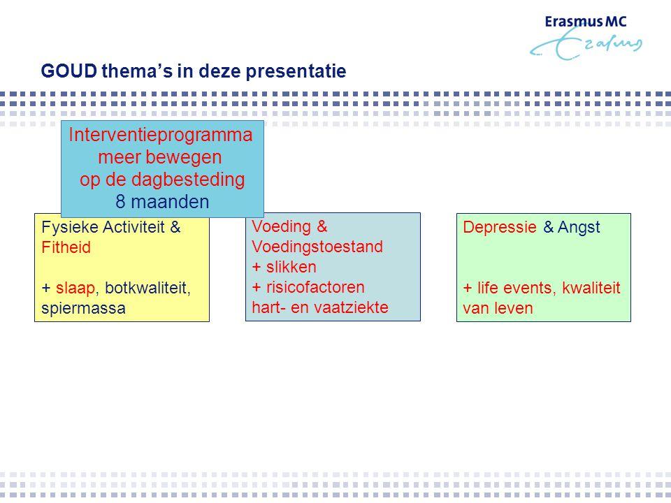 GOUD thema's in deze presentatie Voeding & Voedingstoestand + slikken + risicofactoren hart- en vaatziekte Fysieke Activiteit & Fitheid + slaap, botkw