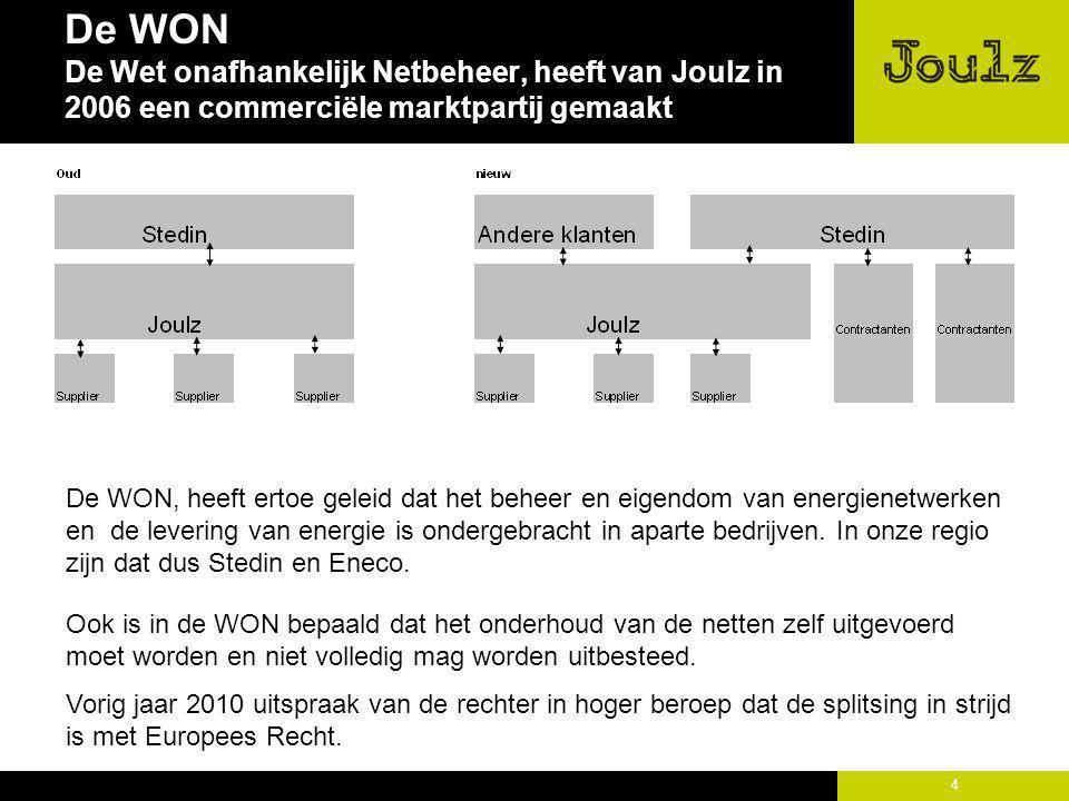 4 De WON De Wet onafhankelijk Netbeheer, heeft van Joulz in 2006 een commerciële marktpartij gemaakt De WON, heeft ertoe geleid dat het beheer en eige