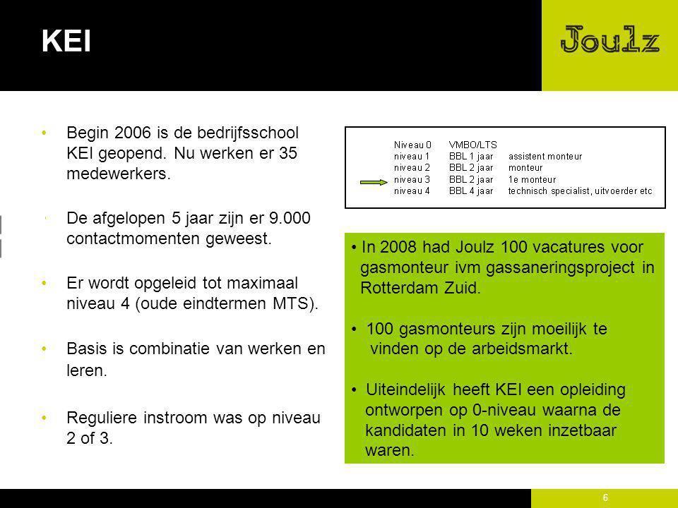 7 Uitdagingen Joulz Er is meer werk dan er nu medewerkers zijn.