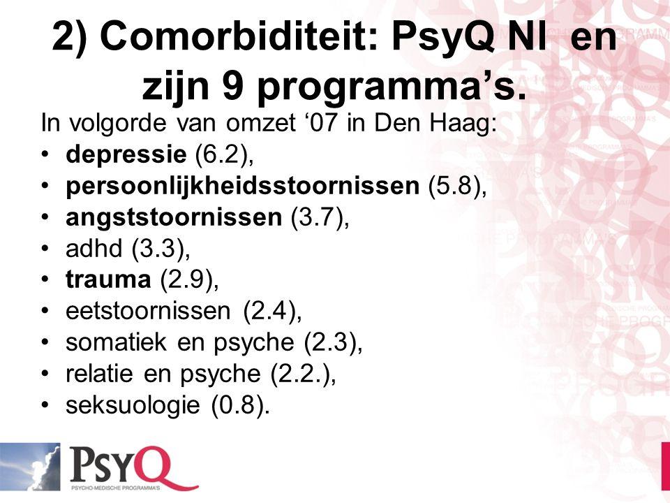 2) Comorbiditeit: PsyQ Nl en zijn 9 programma's. In volgorde van omzet '07 in Den Haag: depressie (6.2), persoonlijkheidsstoornissen (5.8), angststoor