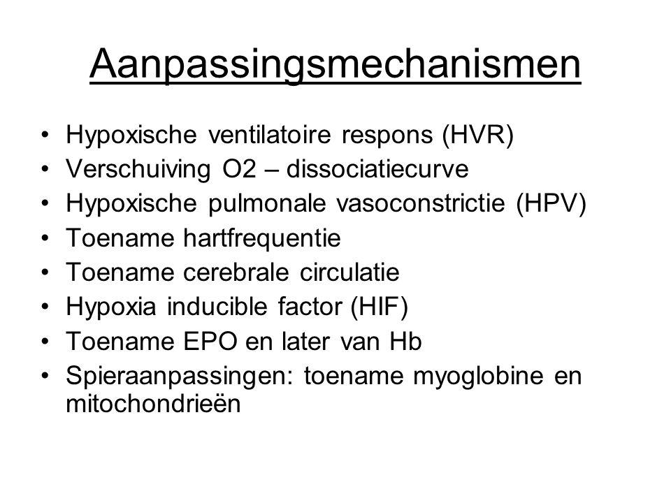 Aanpassingsmechanismen Hypoxische ventilatoire respons (HVR) Verschuiving O2 – dissociatiecurve Hypoxische pulmonale vasoconstrictie (HPV) Toename har