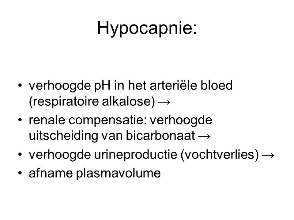 Hypocapnie: verhoogde pH in het arteriële bloed (respiratoire alkalose) → renale compensatie: verhoogde uitscheiding van bicarbonaat → verhoogde urine