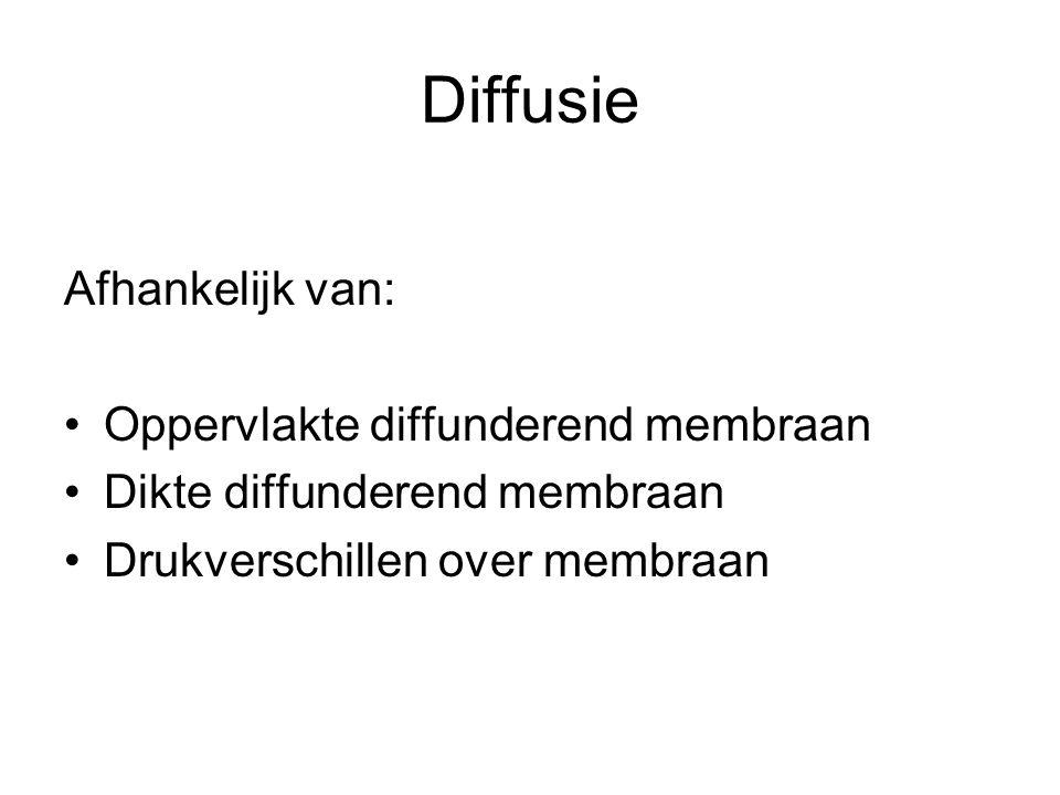Diffusie Afhankelijk van: Oppervlakte diffunderend membraan Dikte diffunderend membraan Drukverschillen over membraan