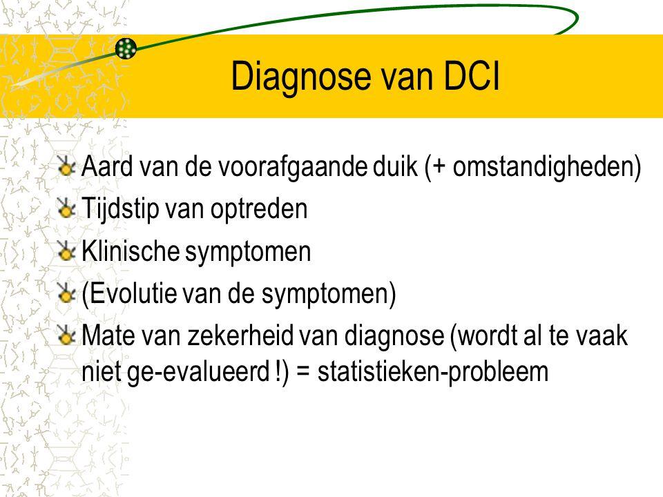 Diagnose van DCI Aard van de voorafgaande duik (+ omstandigheden) Tijdstip van optreden Klinische symptomen (Evolutie van de symptomen) Mate van zeker