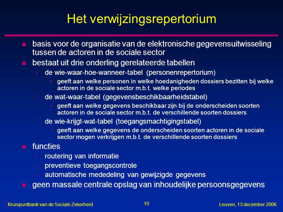 10 Kruispuntbank van de Sociale ZekerheidLeuven, 13 december 2006 Het verwijzingsrepertorium n basis voor de organisatie van de elektronische gegevens