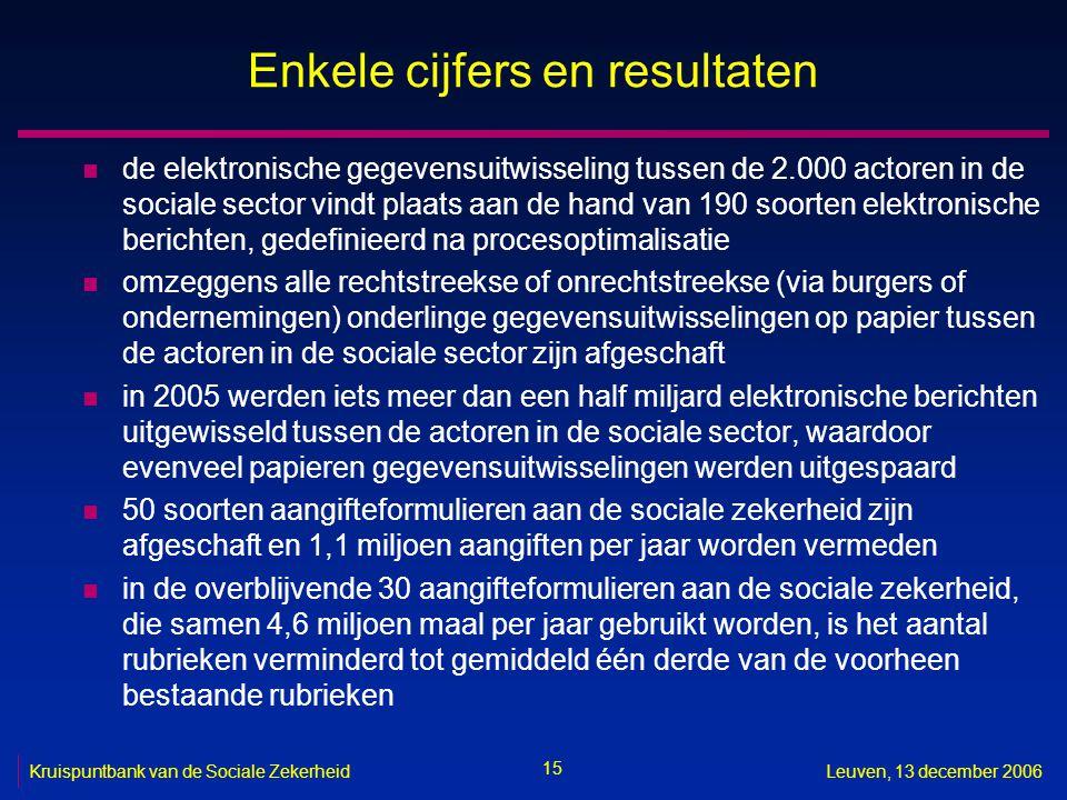 15 Kruispuntbank van de Sociale ZekerheidLeuven, 13 december 2006 Enkele cijfers en resultaten n de elektronische gegevensuitwisseling tussen de 2.000