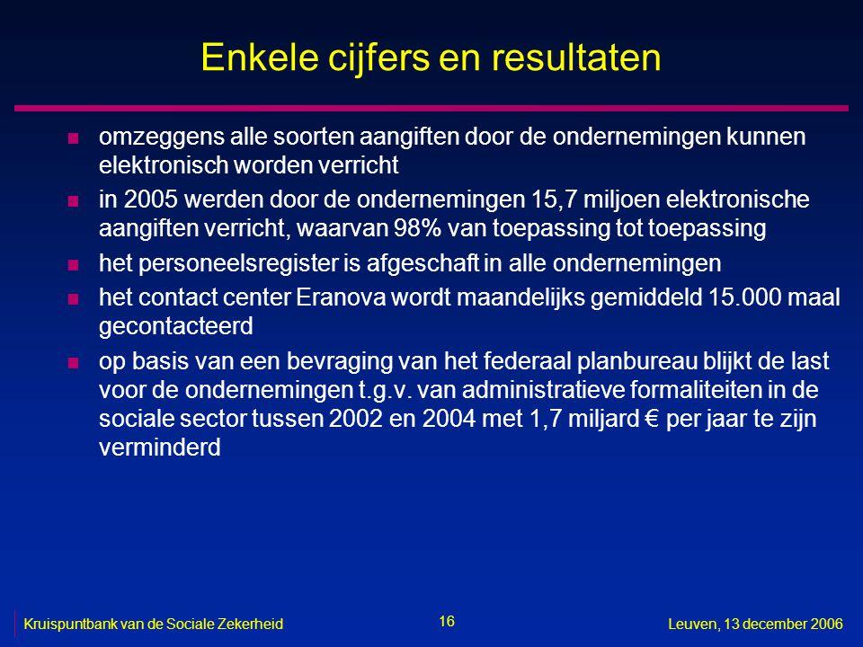 16 Kruispuntbank van de Sociale ZekerheidLeuven, 13 december 2006 Enkele cijfers en resultaten n omzeggens alle soorten aangiften door de onderneminge