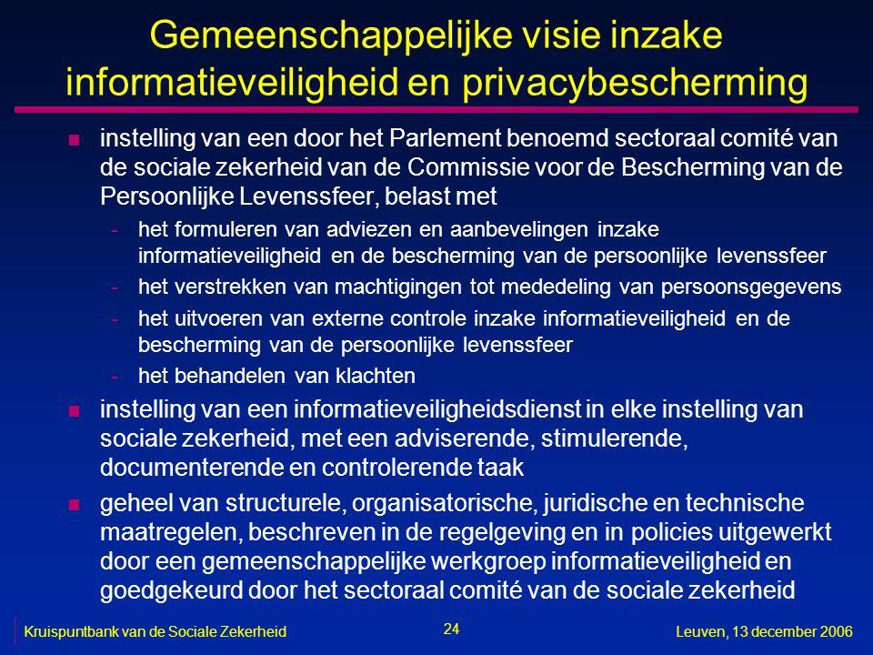 24 Kruispuntbank van de Sociale ZekerheidLeuven, 13 december 2006 Gemeenschappelijke visie inzake informatieveiligheid en privacybescherming n instell