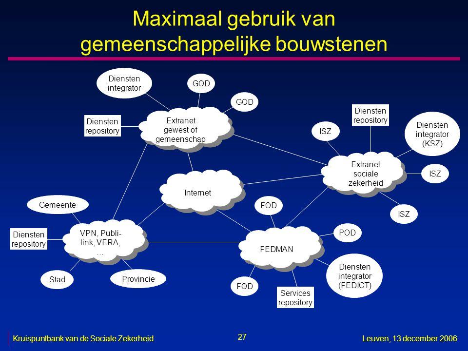 27 Kruispuntbank van de Sociale ZekerheidLeuven, 13 december 2006 Maximaal gebruik van gemeenschappelijke bouwstenen Internet Extranet gewest of gemee