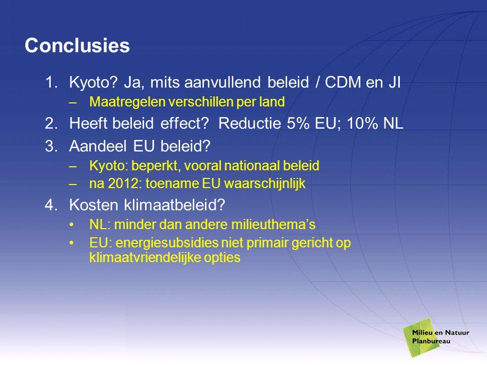 Conclusies 1.Kyoto? Ja, mits aanvullend beleid / CDM en JI –Maatregelen verschillen per land 2.Heeft beleid effect? Reductie 5% EU; 10% NL 3.Aandeel E