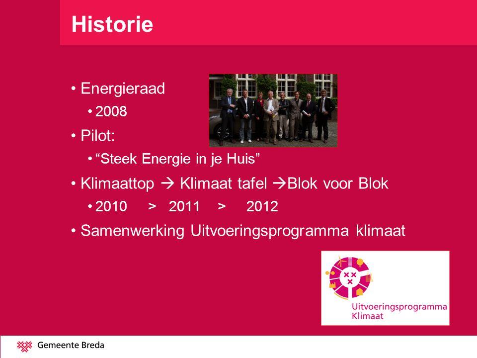"""Historie Energieraad 2008 Pilot: """"Steek Energie in je Huis"""" Klimaattop  Klimaat tafel  Blok voor Blok 2010 > 2011 > 2012 Samenwerking Uitvoeringspro"""