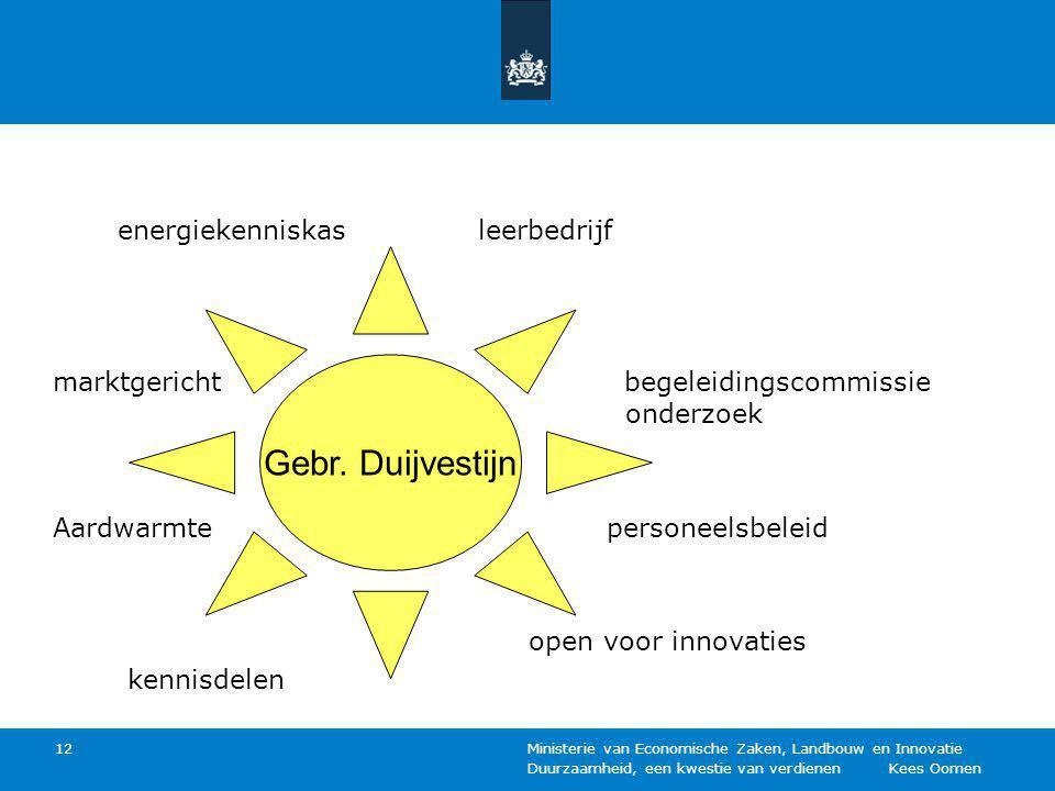 Duurzaamheid, een kwestie van verdienen Kees Oomen Ministerie van Economische Zaken, Landbouw en Innovatie 12 energiekenniskas leerbedrijf marktgerich