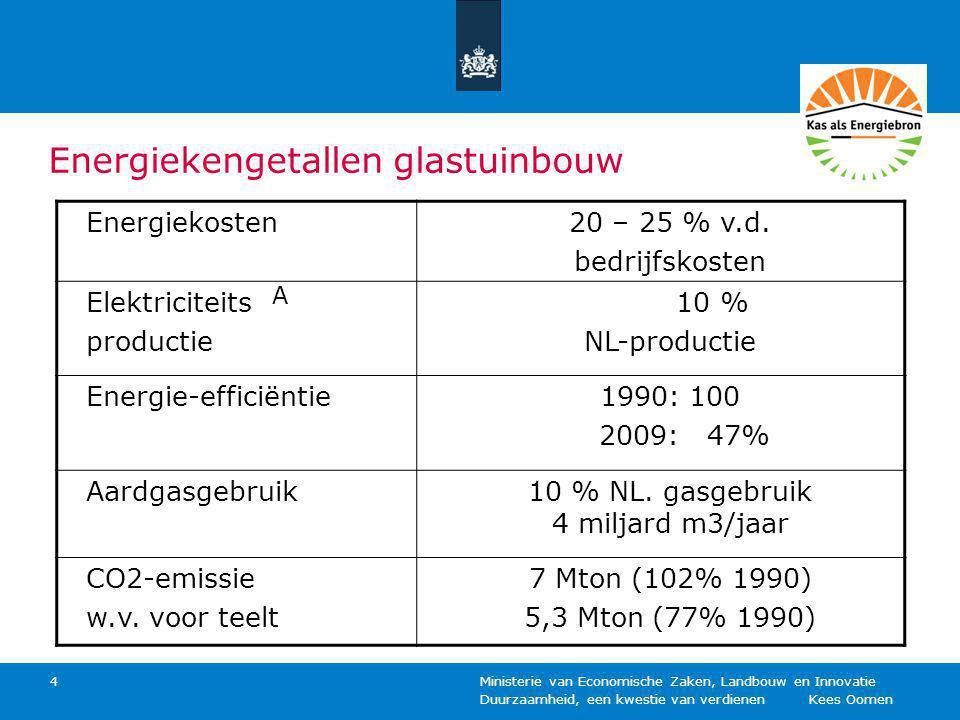 Duurzaamheid, een kwestie van verdienen Kees Oomen Ministerie van Economische Zaken, Landbouw en Innovatie 4 Energiekengetallen glastuinbouw A Energiekosten20 – 25 % v.d.