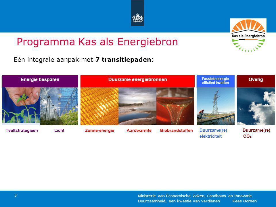 Duurzaamheid, een kwestie van verdienen Kees Oomen Ministerie van Economische Zaken, Landbouw en Innovatie 7 Energie besparen Programma Kas als Energiebron Eén integrale aanpak met 7 transitiepaden: Zonne-energie AardwarmteBiobrandstoffenLichtTeeltstrategieën Duurzame(re) elektriciteit Duurzame(re) CO ₂ Duurzame energiebronnen Fossiele energie efficiënt inzetten Overig