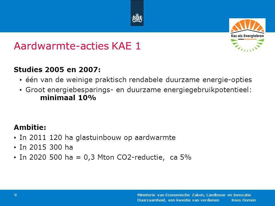 Duurzaamheid, een kwestie van verdienen Kees Oomen Ministerie van Economische Zaken, Landbouw en Innovatie 9 Aardwarmte-acties KAE 1 Studies 2005 en 2007: één van de weinige praktisch rendabele duurzame energie-opties Groot energiebesparings- en duurzame energiegebruikpotentieel: minimaal 10% Ambitie: In 2011 120 ha glastuinbouw op aardwarmte In 2015 300 ha In 2020 500 ha = 0,3 Mton CO2-reductie, ca 5%